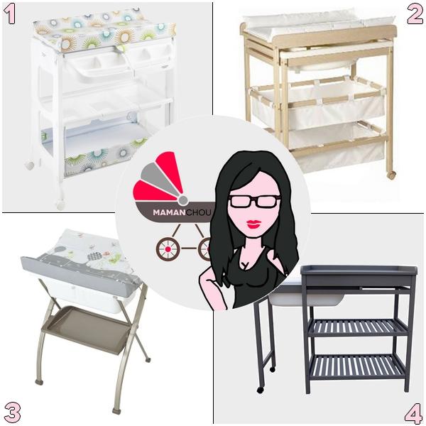 guide d 39 achat b b la salle de bain maman chou. Black Bedroom Furniture Sets. Home Design Ideas